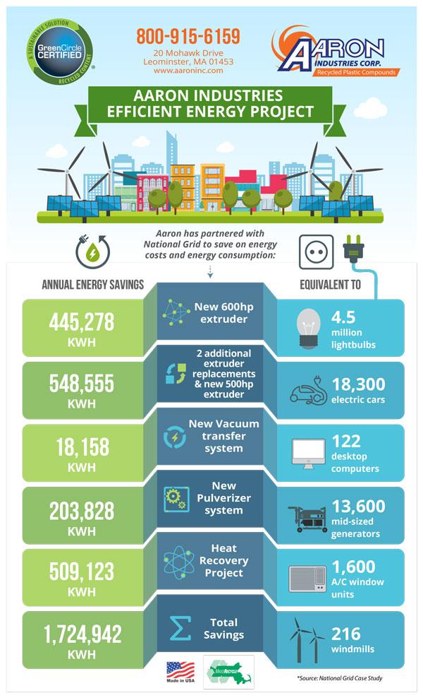 national-grid-energy-case-study_final_web